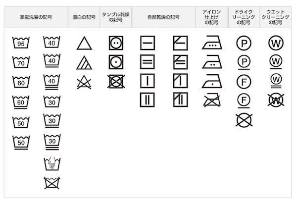 新洗濯表示記号