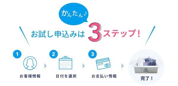 リネットの申し込みは簡単3ステップ