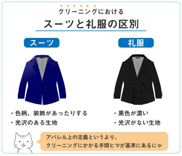 クリーニングでのスーツと礼服の区別